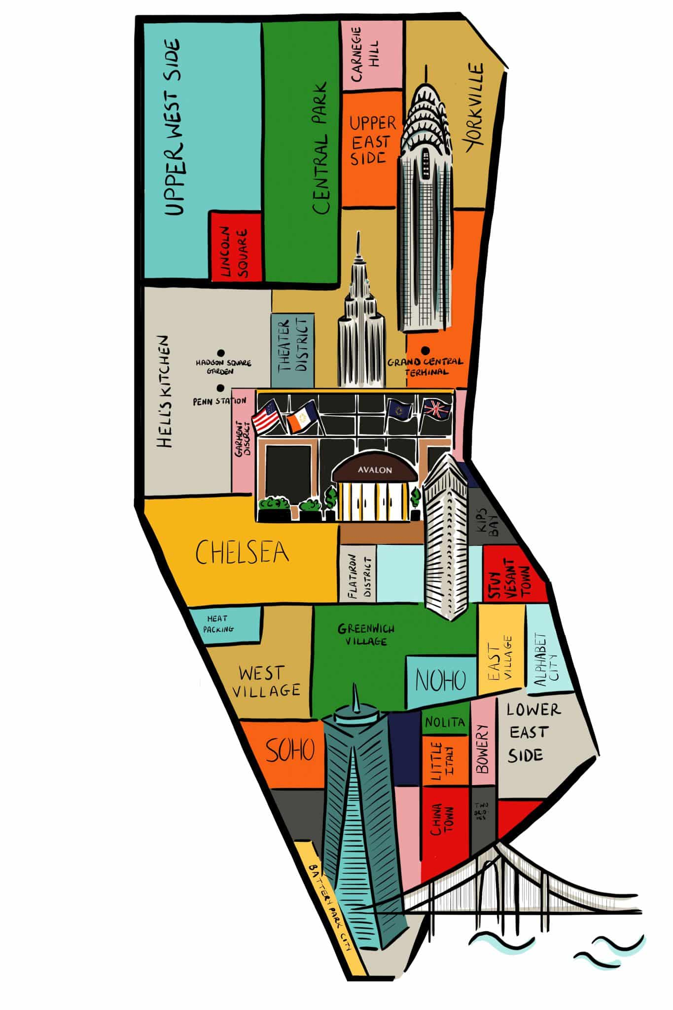 illustration of avalon hotel location and things to do in midtown NYC